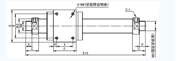 安装时负载运动的轨道应于气缸体平行并加辅助导向装置,防止移动体图片
